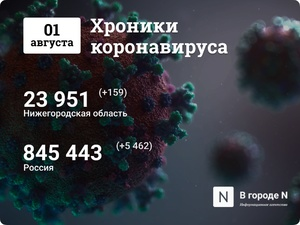 Хроники коронавируса: 1 августа, Нижний Новгород и мир