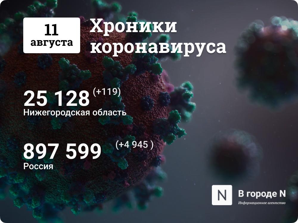 Хроники коронавируса: 11 августа, Нижний Новгород и мир - фото 1